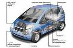 הממשלה נגד מכוניות ירוקות